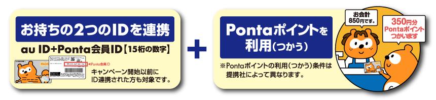 お持ちの2つのIDを連携+Pontaポイントをつかう