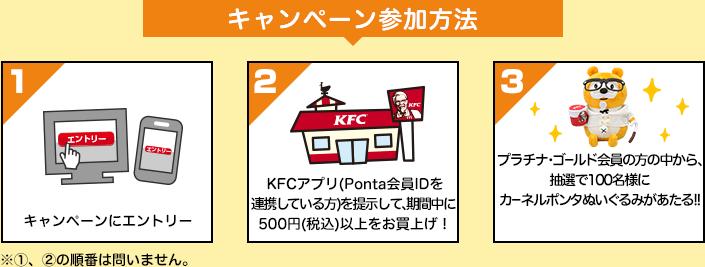 キャンペーン参加方法は1、キャンペーンにエントリーする、2、KFCアプリ(Ponta会員IDを連携している方)を提示して、500円(税込)以上をお買上げする!3、プラチナ・ゴールド会員の方の中から、抽選で100名様にカーネルポンタぬいぐるみがあたる!!