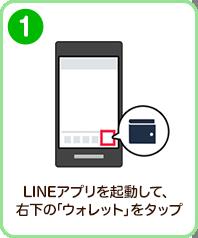 LINEアプリを起動して、右下の「ウォレット」をタップ