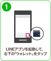 ①LINEアプリを起動して、右下の「ウォレット」をタップ