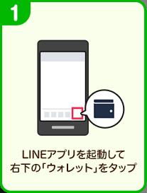 LINEアプリを起動して右下の「ウォレット」をタップ