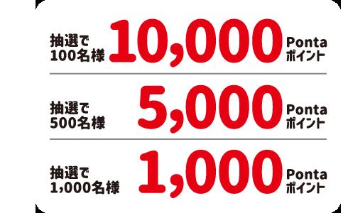 エントリー不要 抽選で100名様:10,000Pontaポイント 抽選で500名様:5,000Pontaポイント 抽選で1,000名様:10,000Pontaポイント