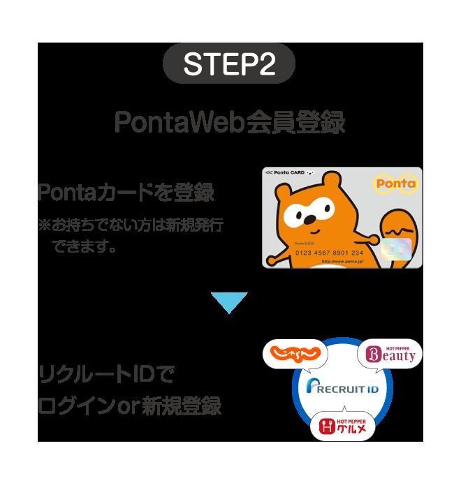 STEP2 PontaWeb会員登録 ①Pontaカードを登録 ※お持ちでない方は新規発行できます。②リクルートIDでログインor新規登録
