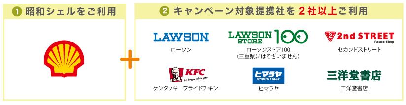 昭和シェルをご利用+キャンペーン提携社を2社以上ご利用