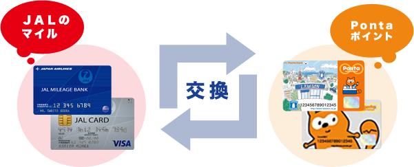 Pontaポイント JALのマイル相互交換